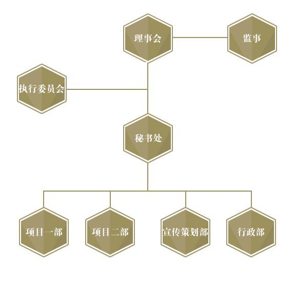 陶欣伯_组织架构.jpg